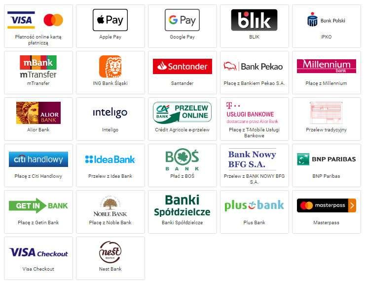 PayU - metody płatności